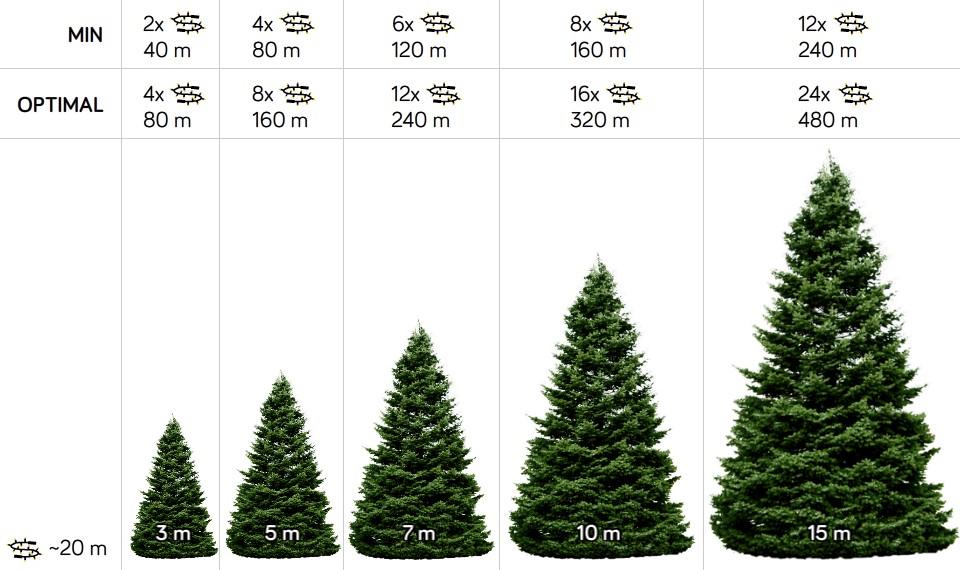 Weihnachtsbeleuchtung Außen Für Große Bäume.Weihnachtsbeleuchtung Für Große Und Kleine Bäume